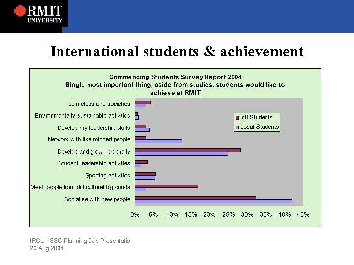International students & achievement IRCU - SSG Planning Day Presentation 20 Aug 2004