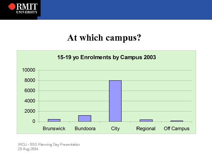 At which campus? IRCU - SSG Planning Day Presentation 20 Aug 2004