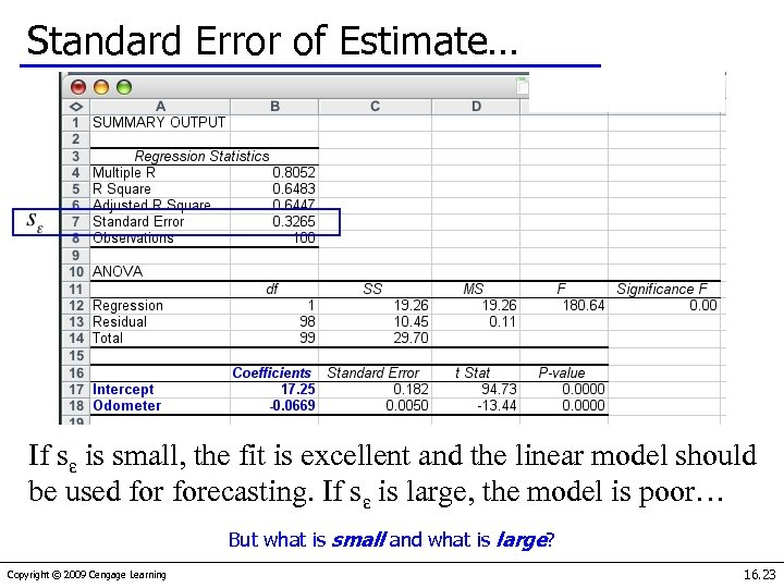 Standard Error of Estimate… If sε is small, the fit is excellent and the