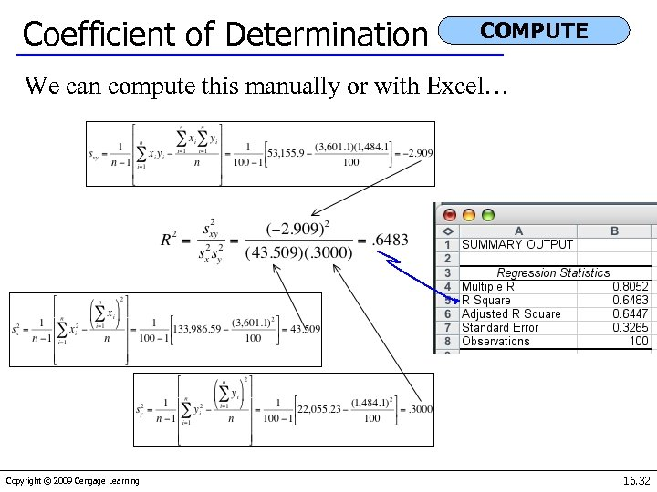 Coefficient of Determination COMPUTE We can compute this manually or with Excel… Copyright ©