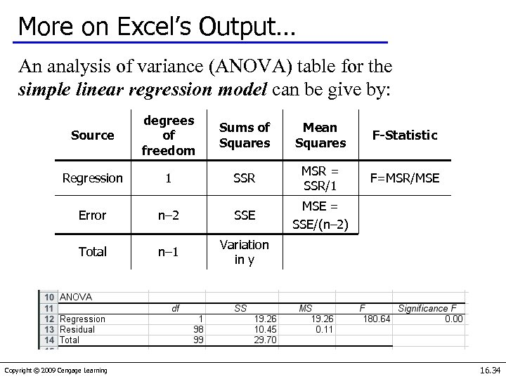 More on Excel's Output… An analysis of variance (ANOVA) table for the simple linear