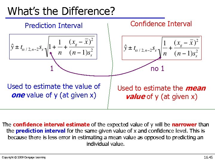 What's the Difference? Prediction Interval 1 Used to estimate the value of one value