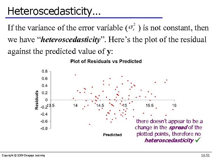 Heteroscedasticity… If the variance of the error variable ( ) is not constant, then