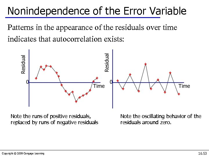 Nonindependence of the Error Variable Patterns in the appearance of the residuals over time