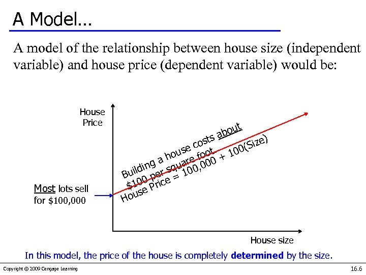 A Model… A model of the relationship between house size (independent variable) and house
