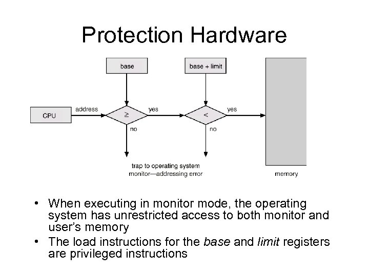 Protection Hardware • When executing in monitor mode, the operating system has unrestricted access