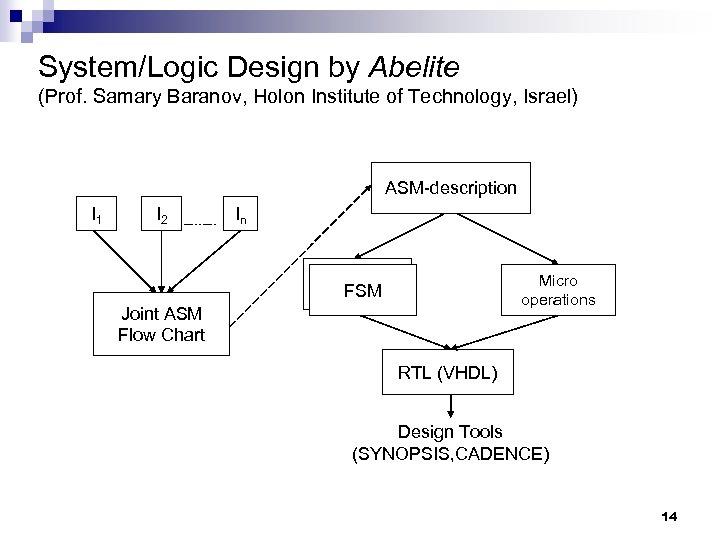 System/Logic Design by Abelite (Prof. Samary Baranov, Holon Institute of Technology, Israel) ASM-description I