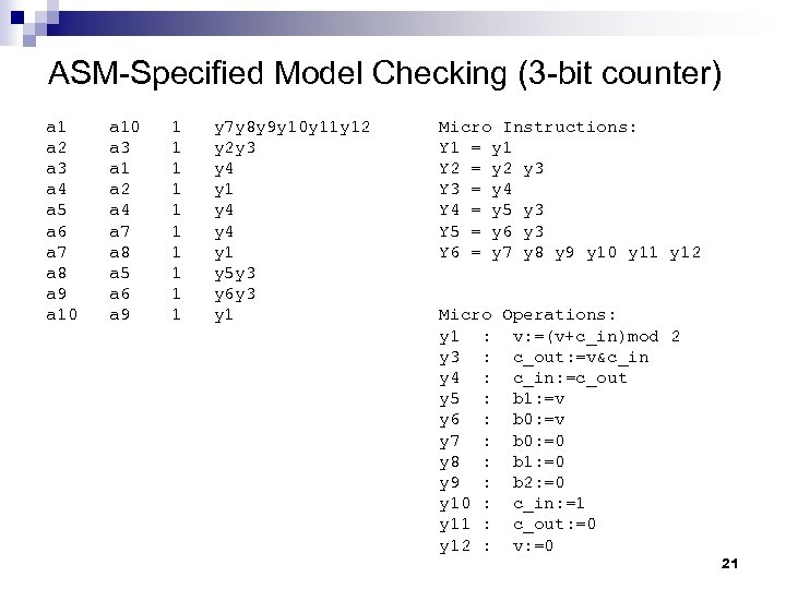 ASM-Specified Model Checking (3 -bit counter) a 1 a 2 a 3 a 4