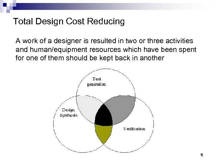 Total Design Cost Reducing A work of a designer is resulted in two or