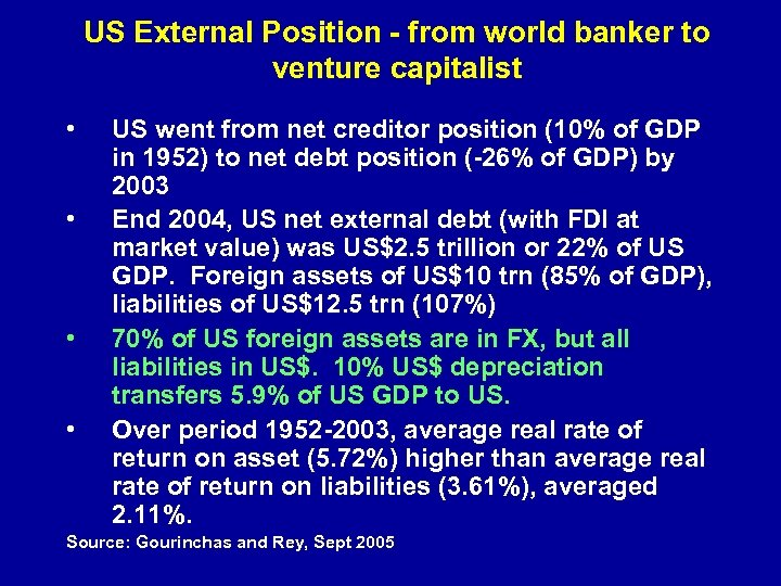 US External Position - from world banker to venture capitalist • • US went