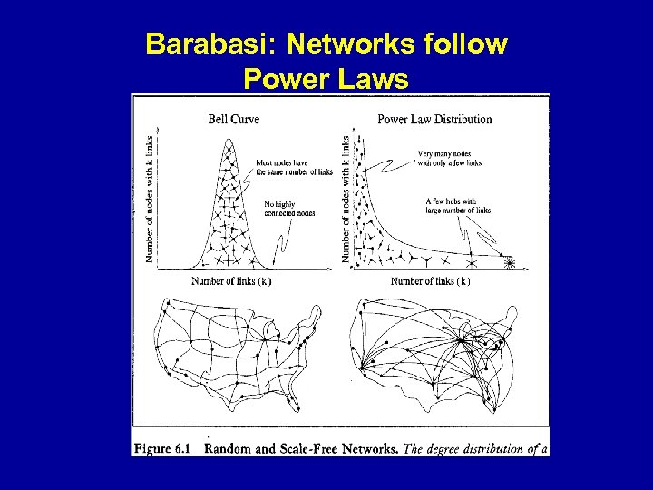 Barabasi: Networks follow Power Laws