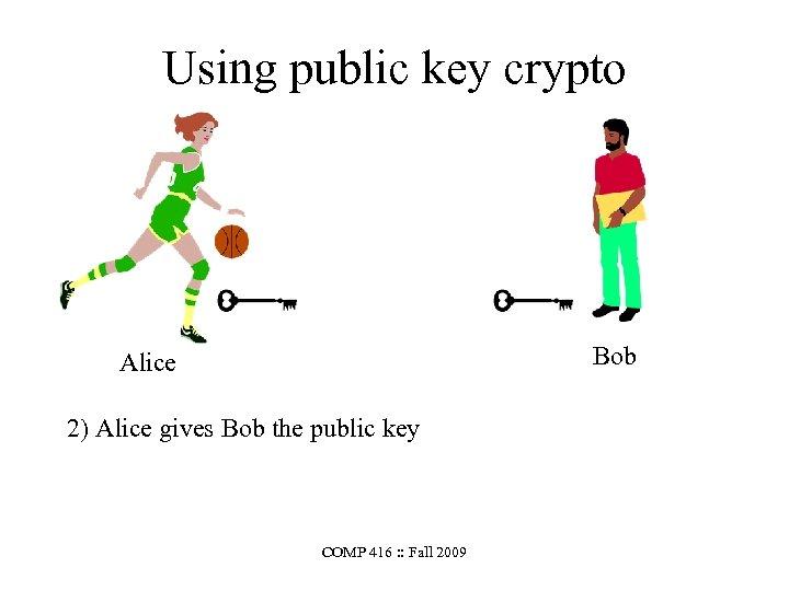 Using public key crypto Bob Alice 2) Alice gives Bob the public key COMP
