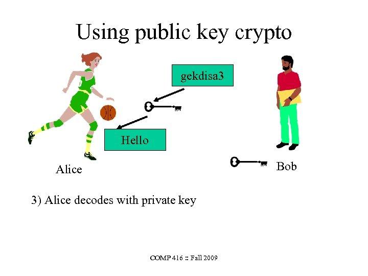 Using public key crypto gekdisa 3 Hello Bob Alice 3) Alice decodes with private
