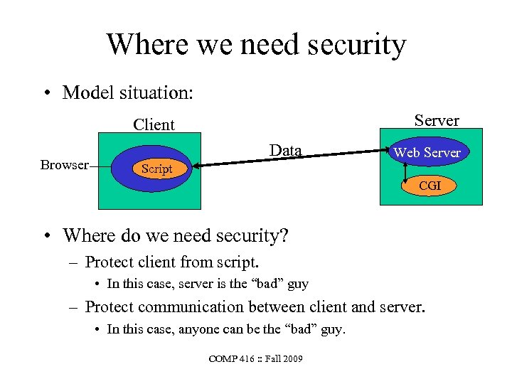 Where we need security • Model situation: Server Client Browser Data Web Server Script