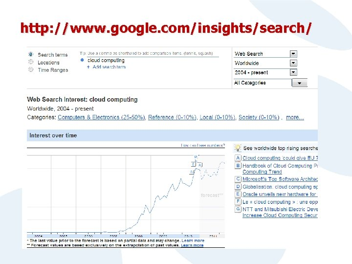 http: //www. google. com/insights/search/