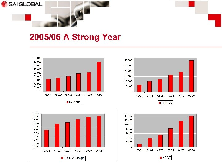 2005/06 A Strong Year