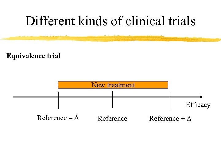 Different kinds of clinical trials Equivalence trial New treatment Efficacy Reference – D Reference