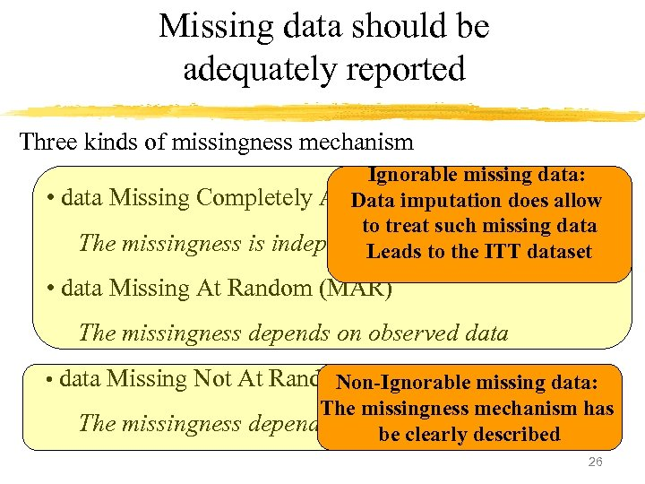 Missing data should be adequately reported Three kinds of missingness mechanism Ignorable missing data:
