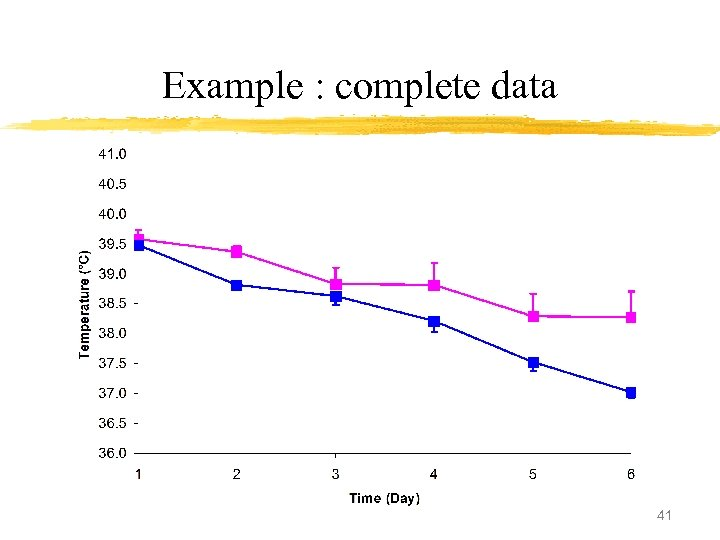 Example : complete data 41