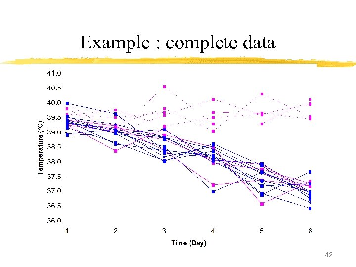 Example : complete data 42