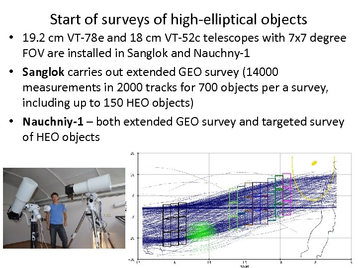 Start of surveys of high-elliptical objects • 19. 2 cm VT-78 e and 18