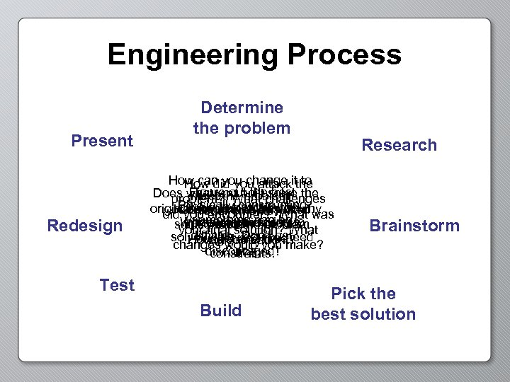 Engineering Process Present Redesign Determine the problem Research How can you change itthe How