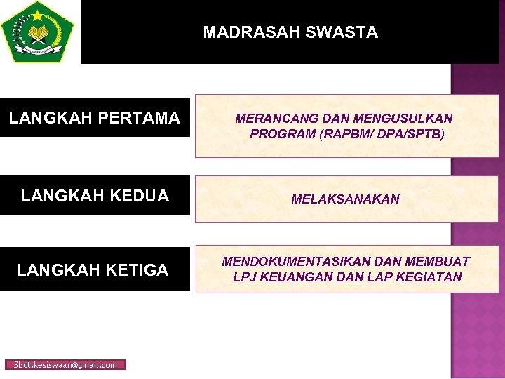 MADRASAH Subdit Srana dan Prasarana SWASTA Direktorat Pendidikan Madrasah LANGKAH PERTAMA MERANCANG DAN MENGUSULKAN