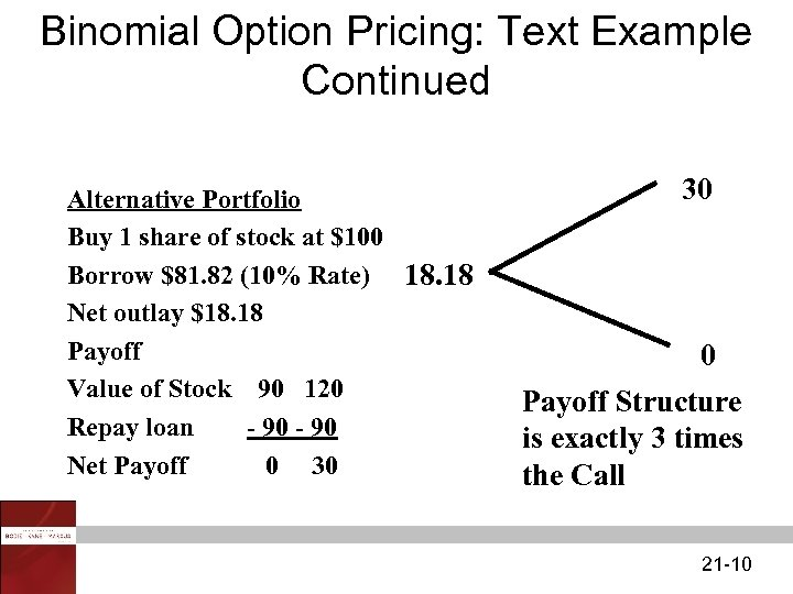Binomial Option Pricing: Text Example Continued Alternative Portfolio Buy 1 share of stock at