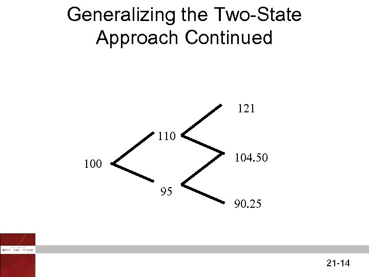 Generalizing the Two-State Approach Continued 121 110 104. 50 100 95 90. 25 21