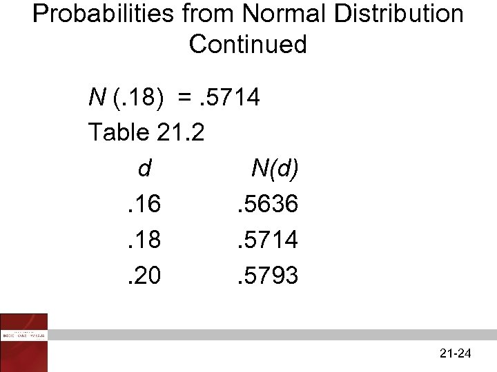 Probabilities from Normal Distribution Continued N (. 18) =. 5714 Table 21. 2 d