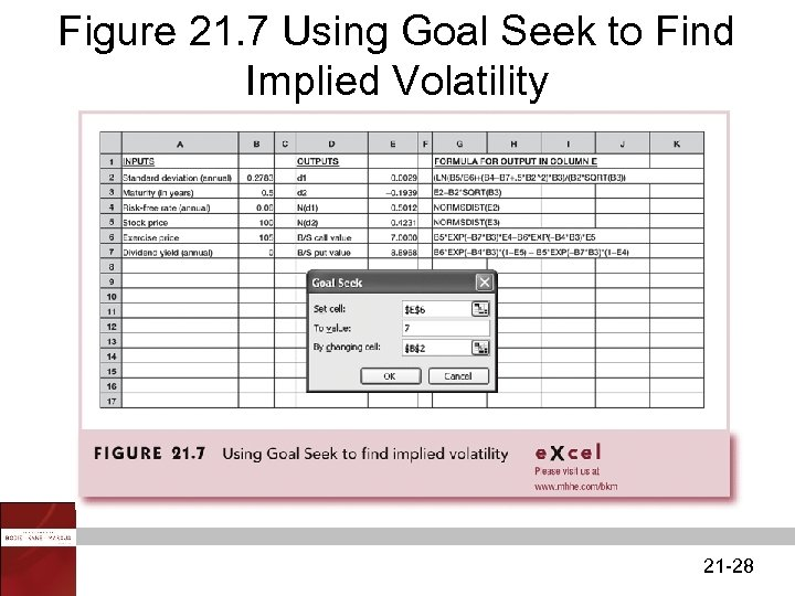 Figure 21. 7 Using Goal Seek to Find Implied Volatility 21 -28