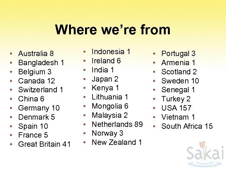 Where we're from • • • Australia 8 Bangladesh 1 Belgium 3 Canada 12