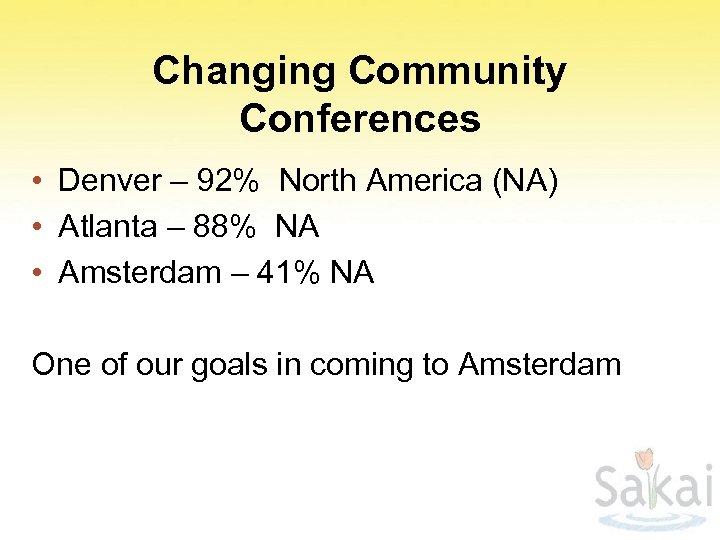 Changing Community Conferences • Denver – 92% North America (NA) • Atlanta – 88%
