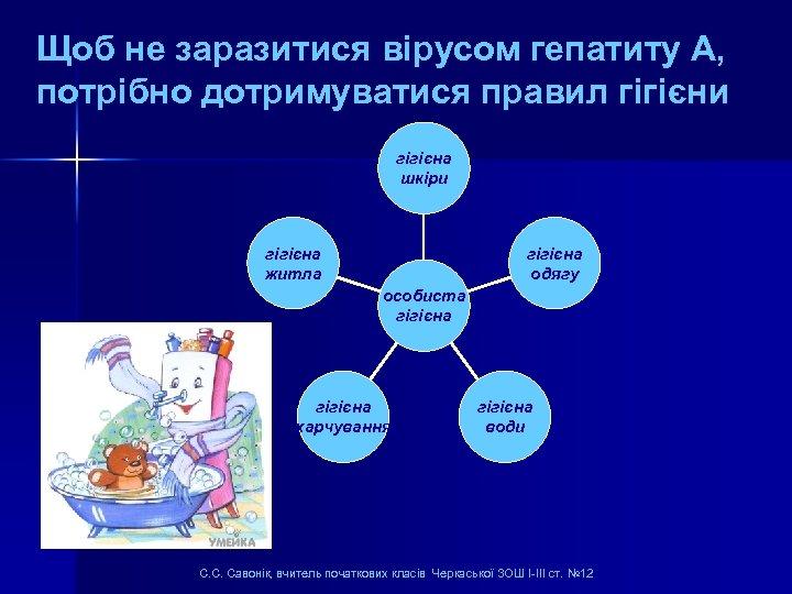 Щоб не заразитися вірусом гепатиту А, потрібно дотримуватися правил гігієни гігієна шкіри гігієна житла