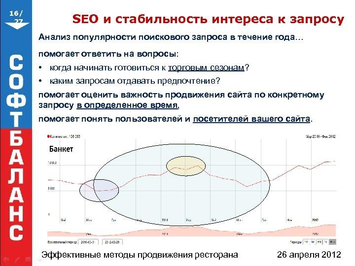16/ 27 SEO и стабильность интереса к запросу Анализ популярности поискового запроса в течение
