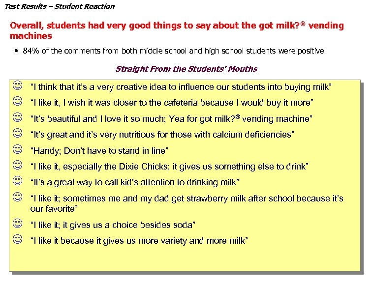 Test Results – Student Reaction Overall, students had very good things to say about