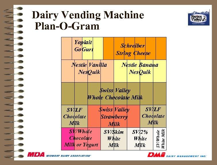 Dairy Vending Machine Plan-O-Gram Yoplait Go. Gurt Schreiber String Cheese Nestle Vanilla Nes. Quik