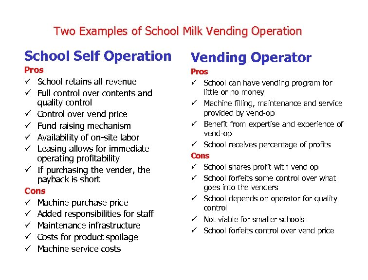 Two Examples of School Milk Vending Operation School Self Operation Pros School retains all