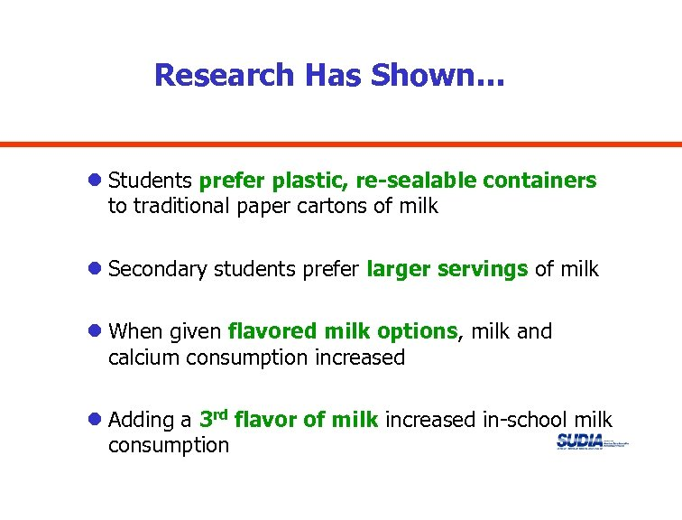 Research Has Shown… l Students prefer plastic, re-sealable containers to traditional paper cartons of