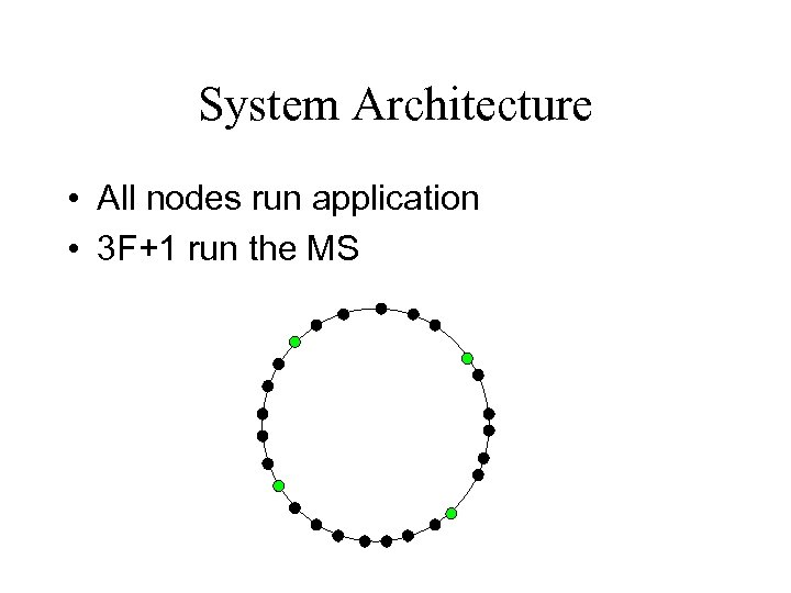 System Architecture • All nodes run application • 3 F+1 run the MS