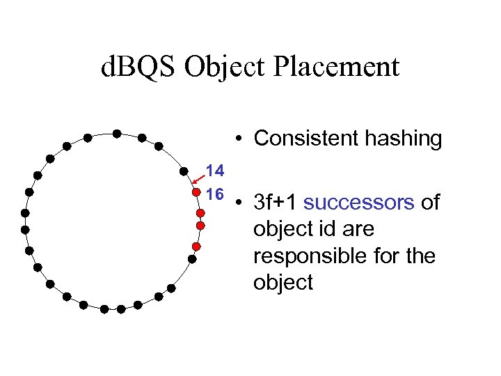 d. BQS Object Placement • Consistent hashing 14 16 • 3 f+1 successors of