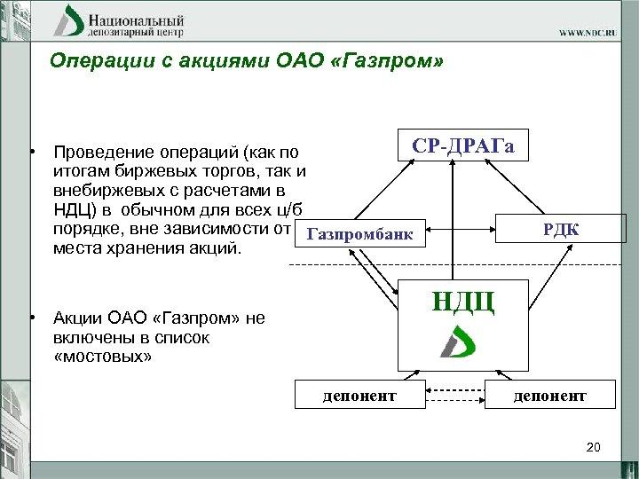 Операции с акциями ОАО «Газпром» СР-ДРАГа • Проведение операций (как по итогам биржевых торгов,