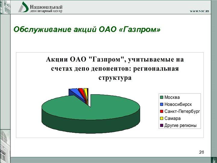 Обслуживание акций ОАО «Газпром» 26