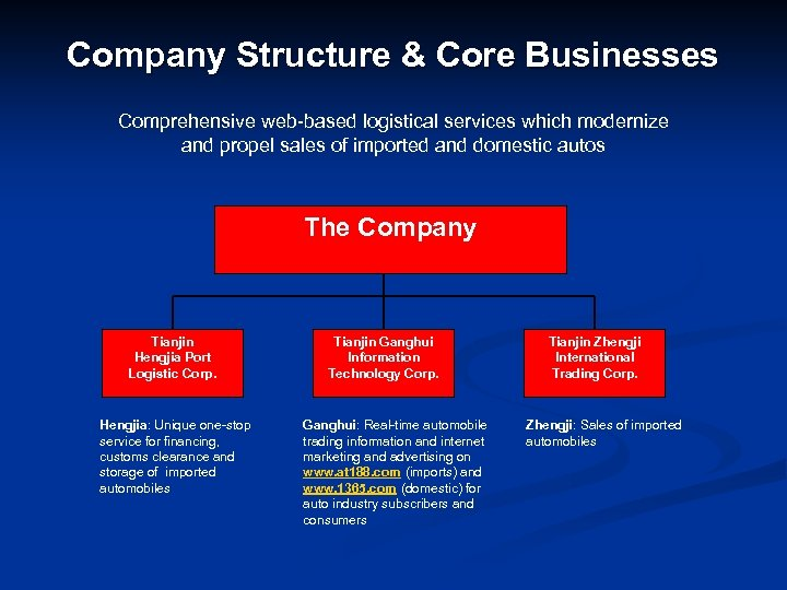Company Structure & Core Businesses Comprehensive web-based logistical services which modernize and propel sales