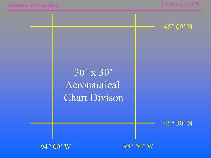 Scanner Course #4 Sectional Grid System 46 o 00' N 30' x 30' Aeronautical