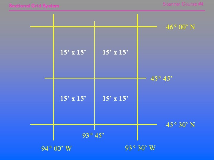 Scanner Course #4 Sectional Grid System 46 o 00' N 15' x 15' 45