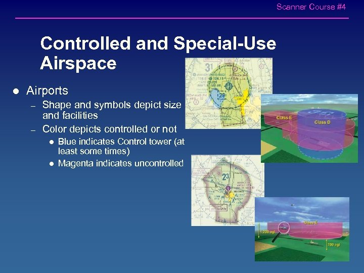 Scanner Course #4 Controlled and Special-Use Airspace l Airports – – Shape and symbols