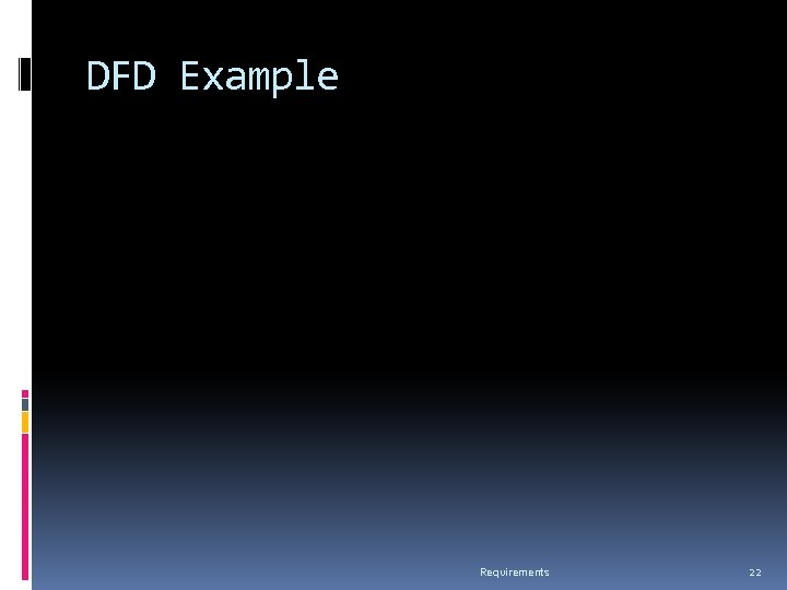 DFD Example Requirements 22