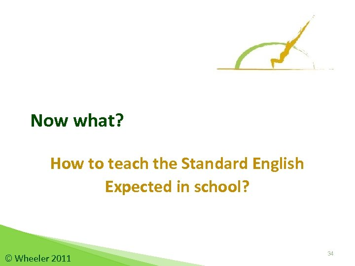 Now what? How to teach the Standard English Expected in school? © Wheeler 2011