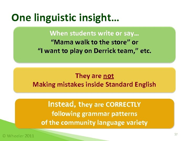 """One linguistic insight… When students write or say… """"Mama walk to the store"""" or"""
